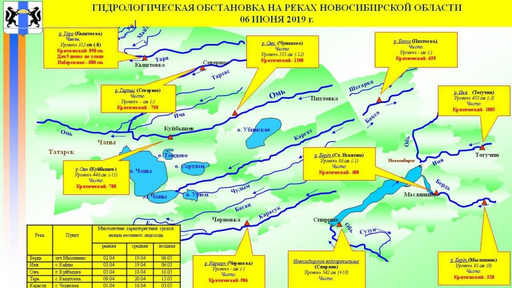 Гидрологическая обстановка на реках Новосибирской области на 07 июня 2019 года