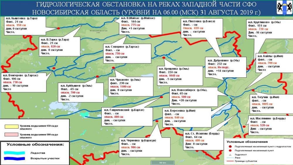 Гидрологическая обстановка на реках Новосибирской области на 01 сентября 2019 года