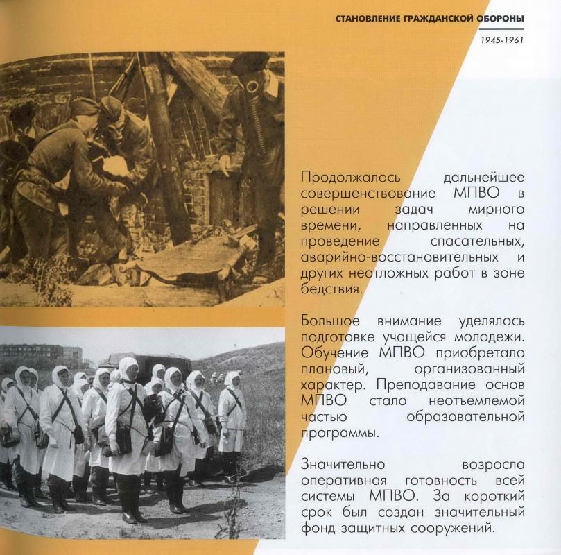 Становление гражданской обороны (1945–1961)