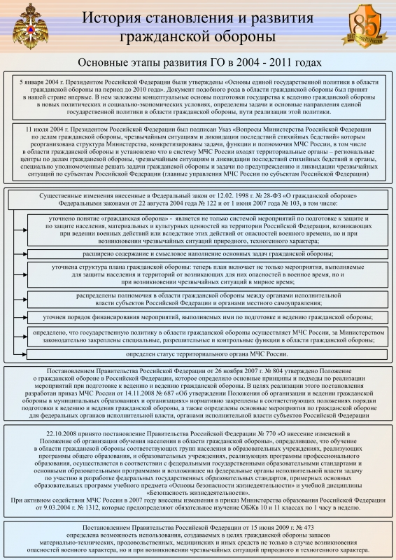 История гражданской обороны