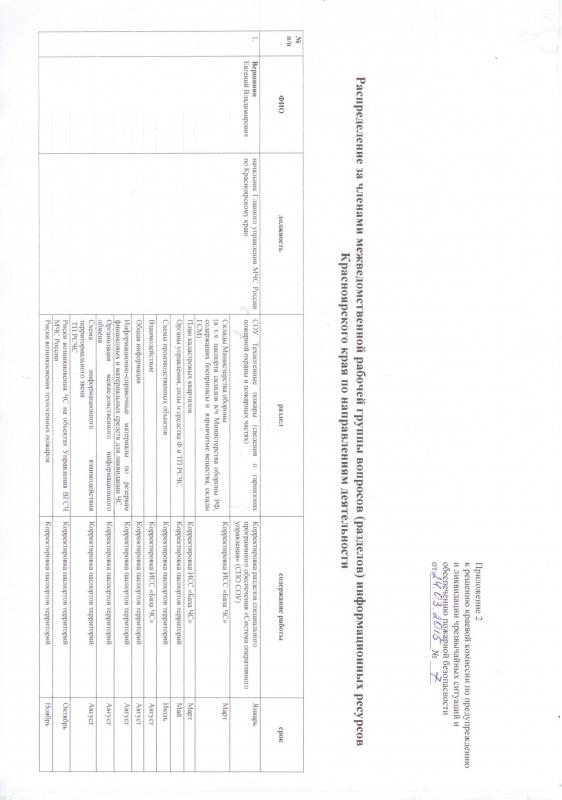 решение №  7 о корректировке информац.ресурсов