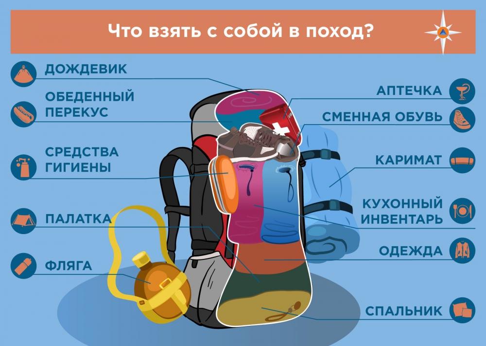 Регистрация туристических групп