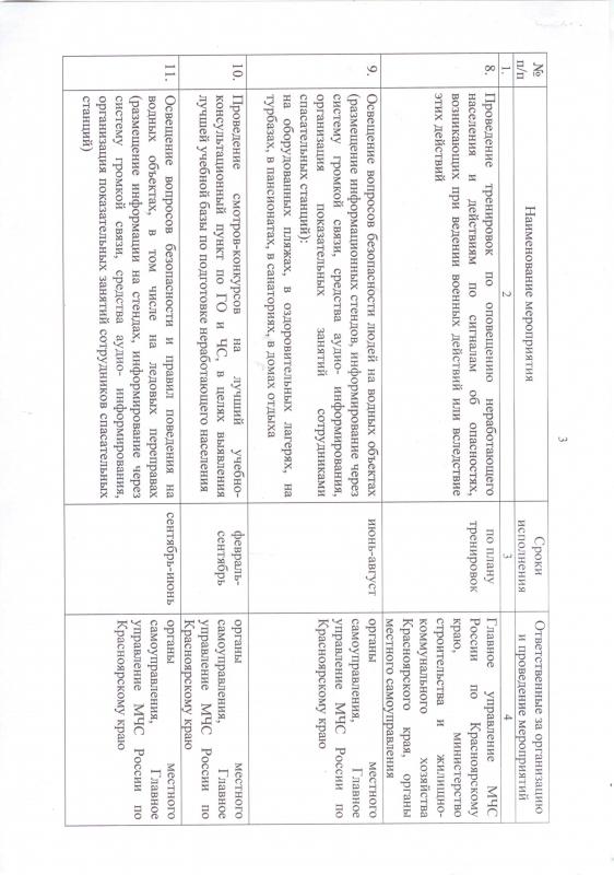 Решение № 3 по подготовки в области ГО
