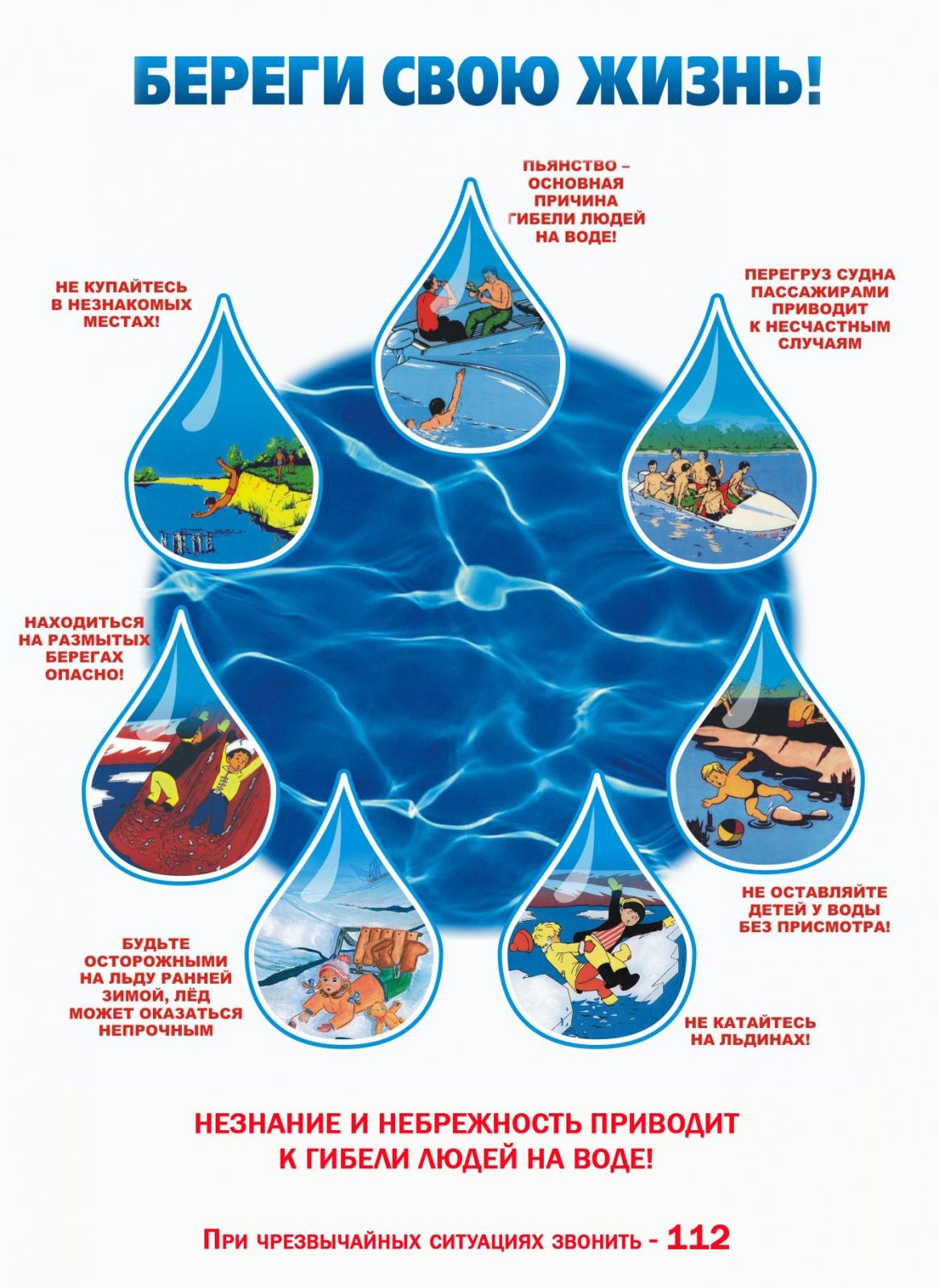 Памятки и плакаты по безопасности на воде
