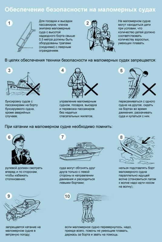 Правила пользования катерами и лодками