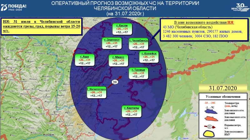 Ежедневный оперативный прогноз возникновения чрезвычайных ситуаций на территории Челябинской области на 31 июля 2020 года