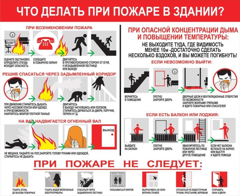 Вадим Попов: «Чтобы не пострадать на пожаре и минимизировать ущерб,  важно грамотно действовать с первых минут»