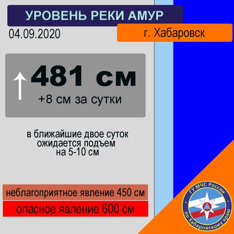 Гидрологическая обстановка на реках Хабаровского края  на 4 сентября 2020 года