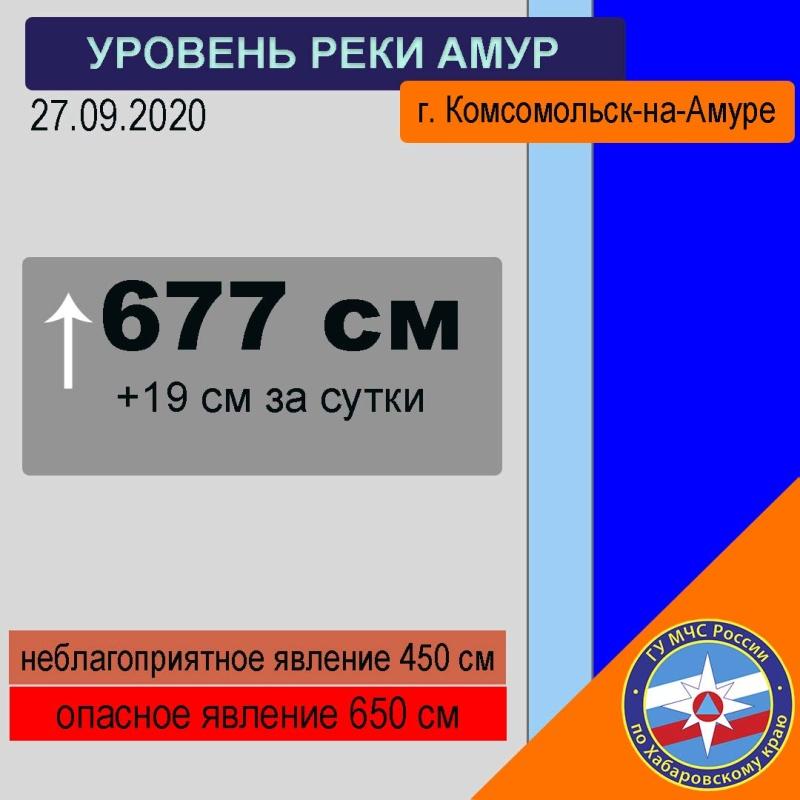 Гидрологическая обстановка на реках Хабаровского края  на 27 сентября 2020 года