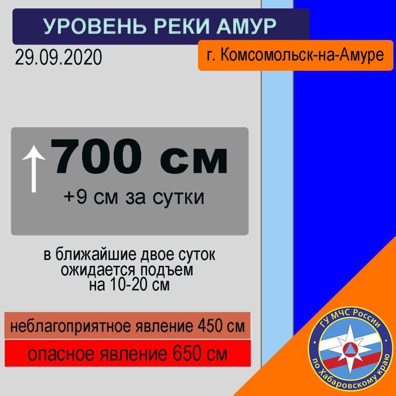 Гидрологическая обстановка на реках Хабаровского края  на 29 сентября 2020 года