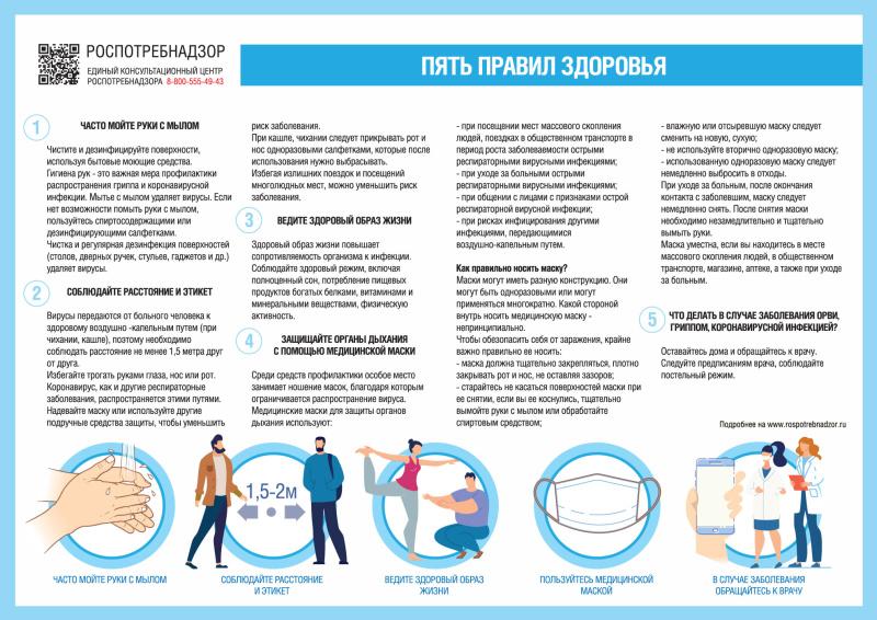 Не забывайте соблюдать основные правила профилактики распространения новой коронавирусной инфекции