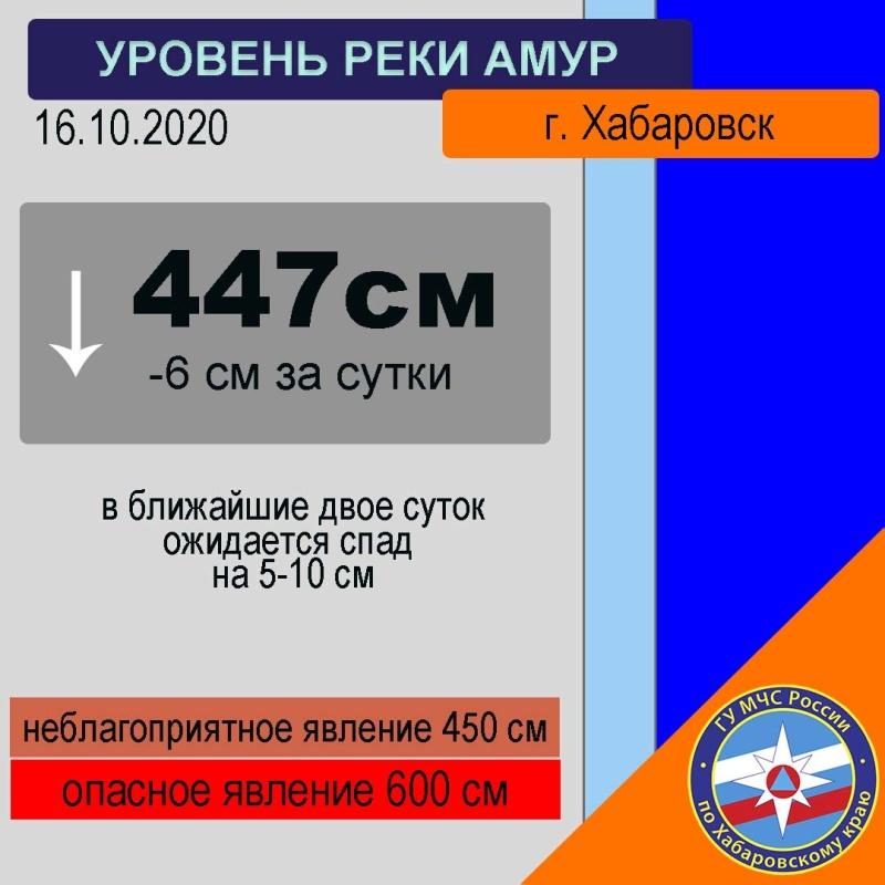 Гидрологическая обстановка на реках Хабаровского края  на 16 октября 2020 года