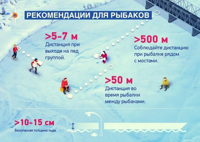 ГИМС напоминает о правилах поведения на льду