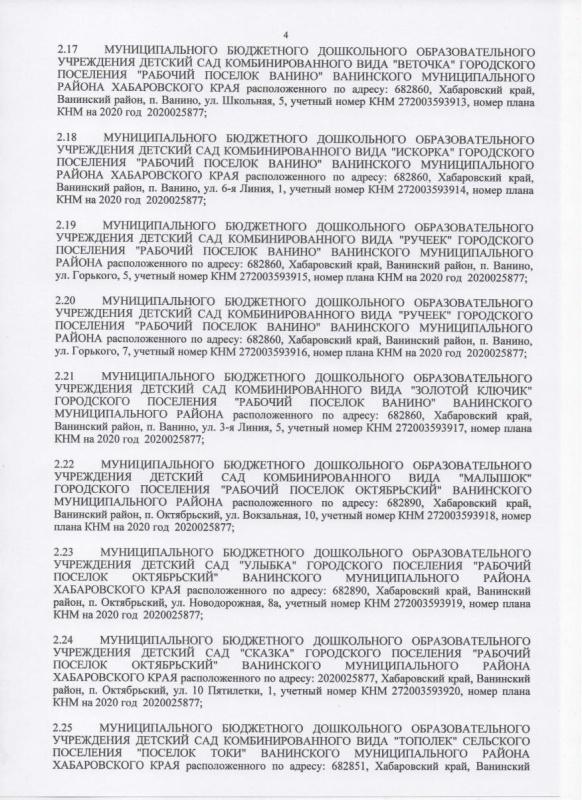 Распоряжение ОНПР по Ванинскому и Советско-Гаванскому муниципальным районам от 20.04.2020 № 3