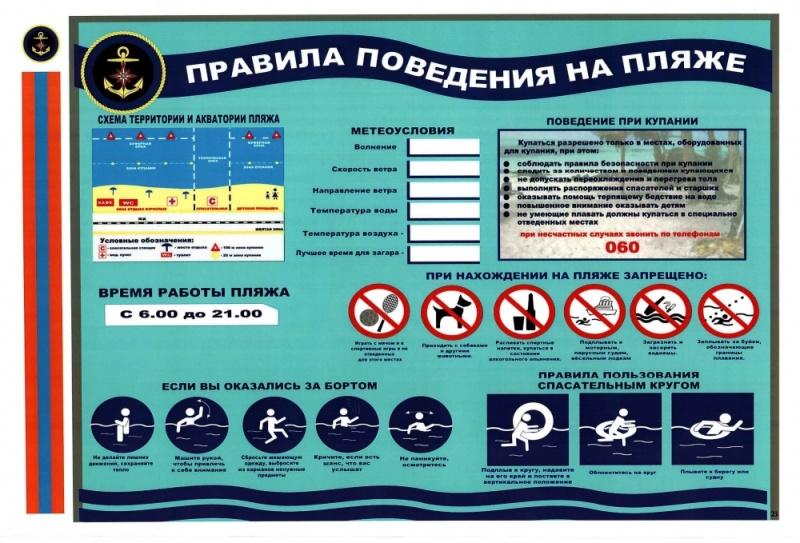 Правила безопасного поведения на воде