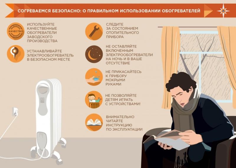 Меры предосторожности при использовании обогревательных приборов